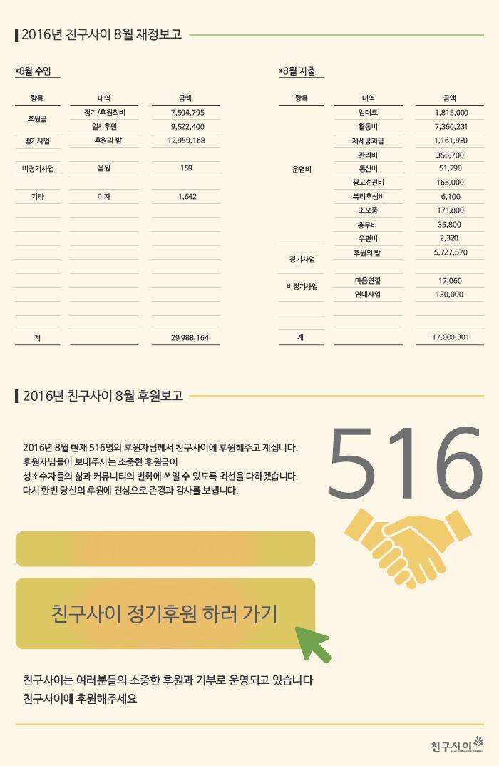 2016 소식지 8월 회계보고.png