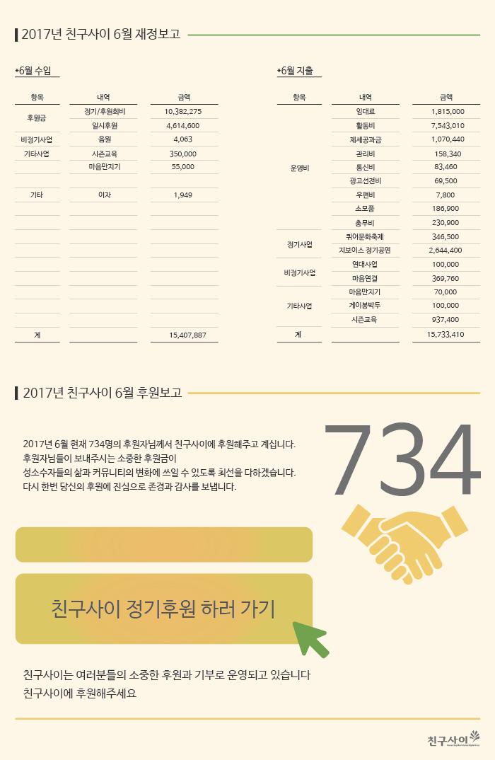 2017 소식지 6월 회계보고.png