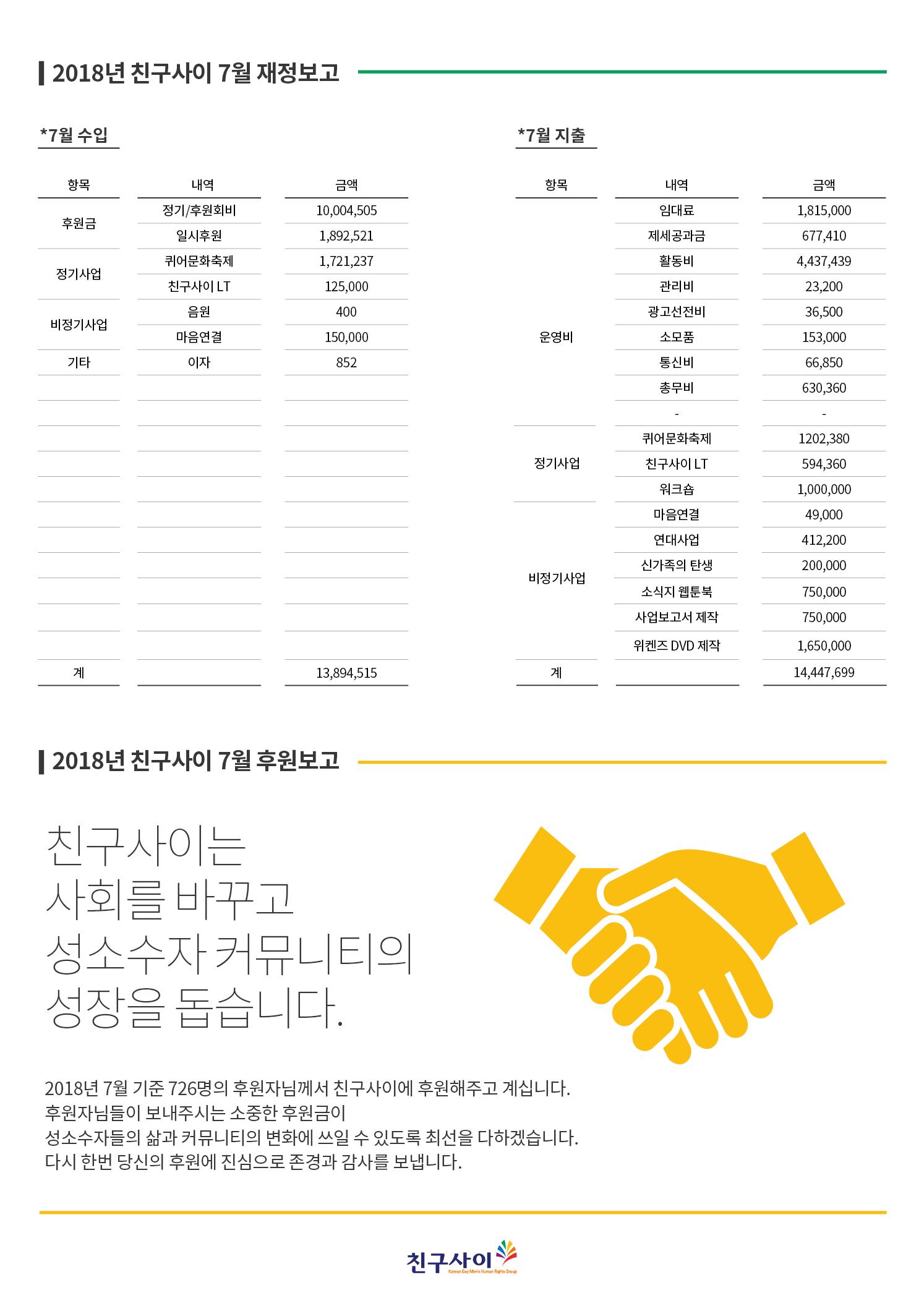 2018 소식지 7월 회계보고.png