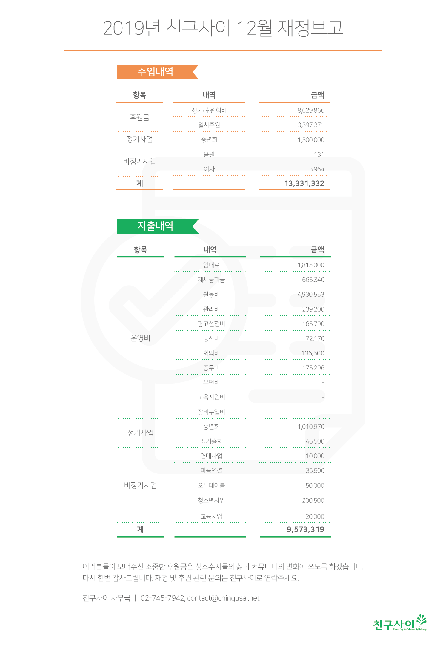 2019_12월 재정보고.png