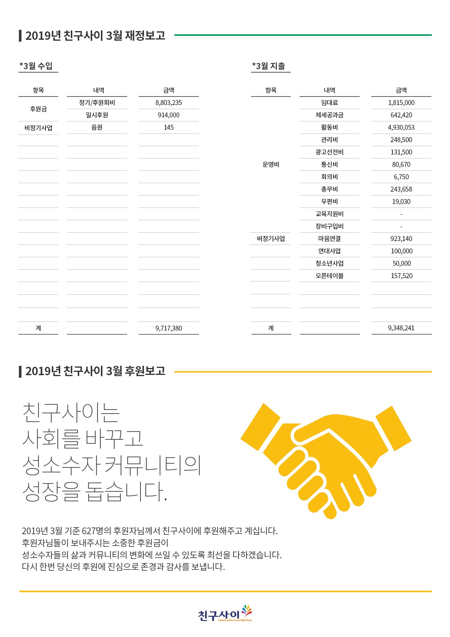 2019 _3월 재정보고.png