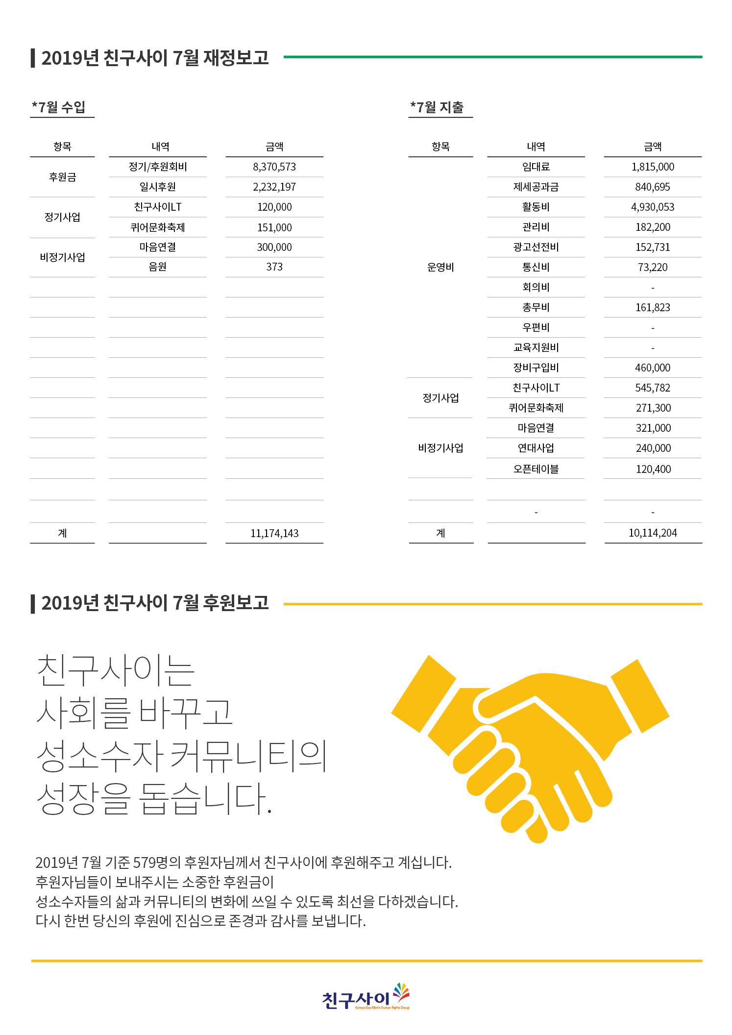 2019 _7월 재정보고.png