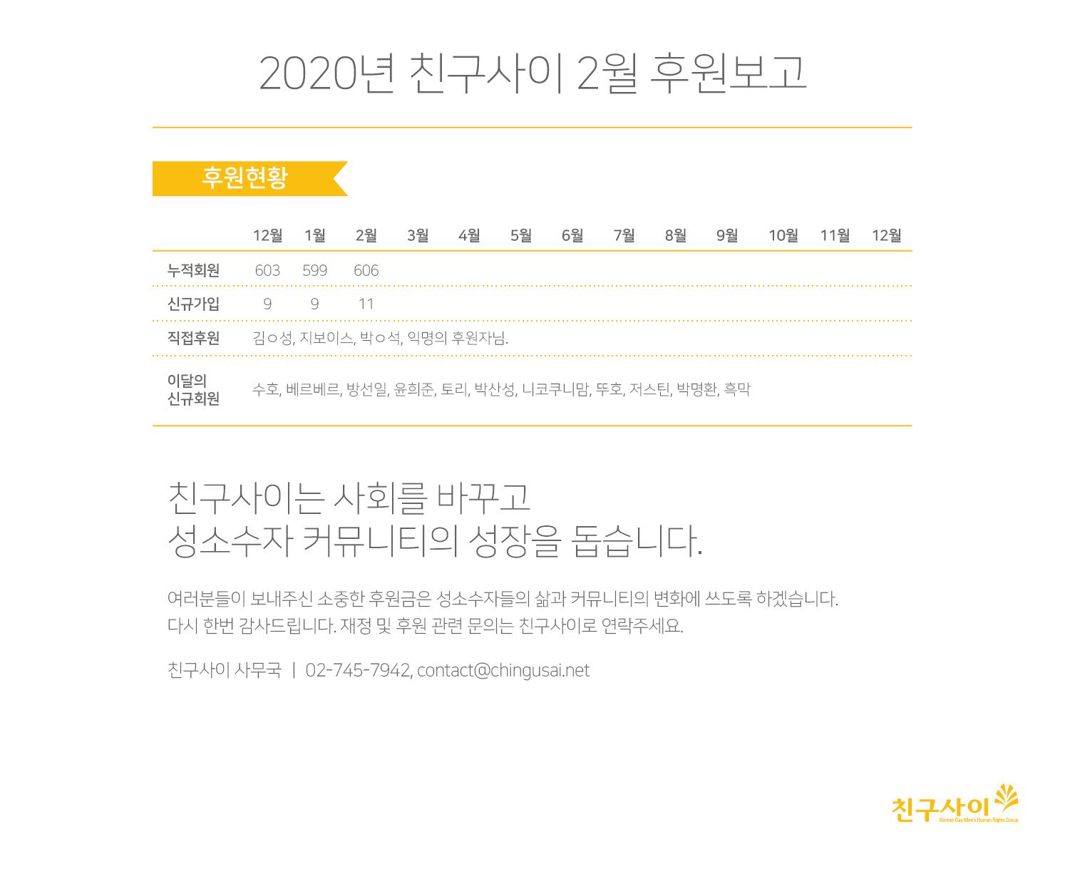 2020_2월 후원보고.png