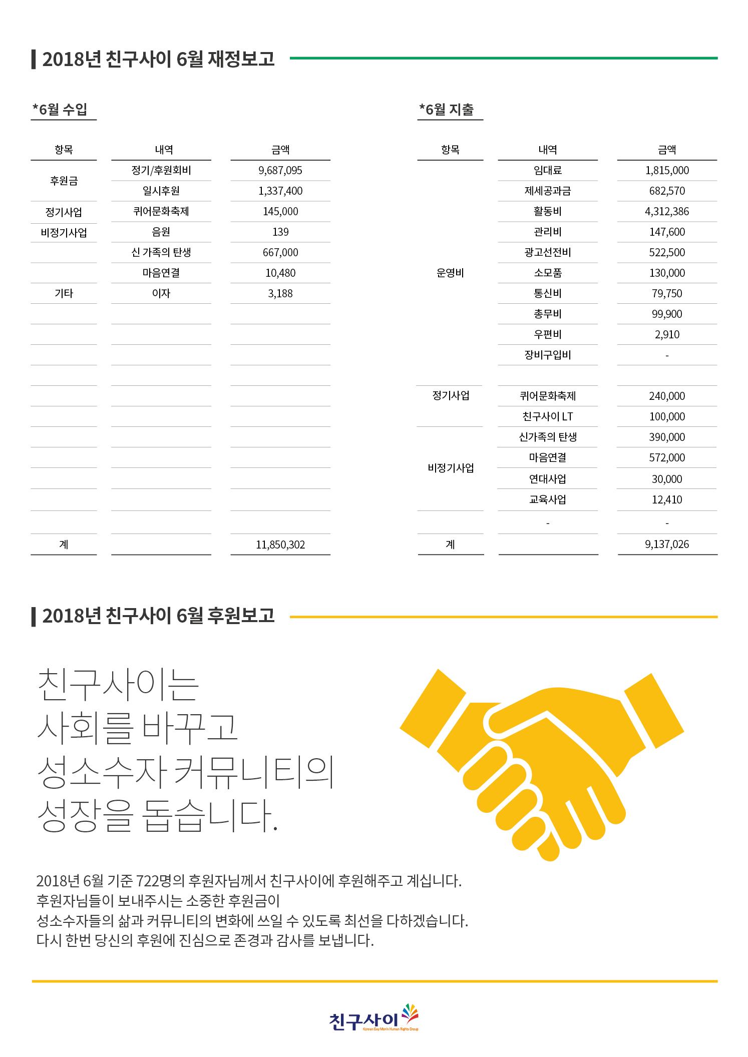 2018 소식지 6월 회계보고.png