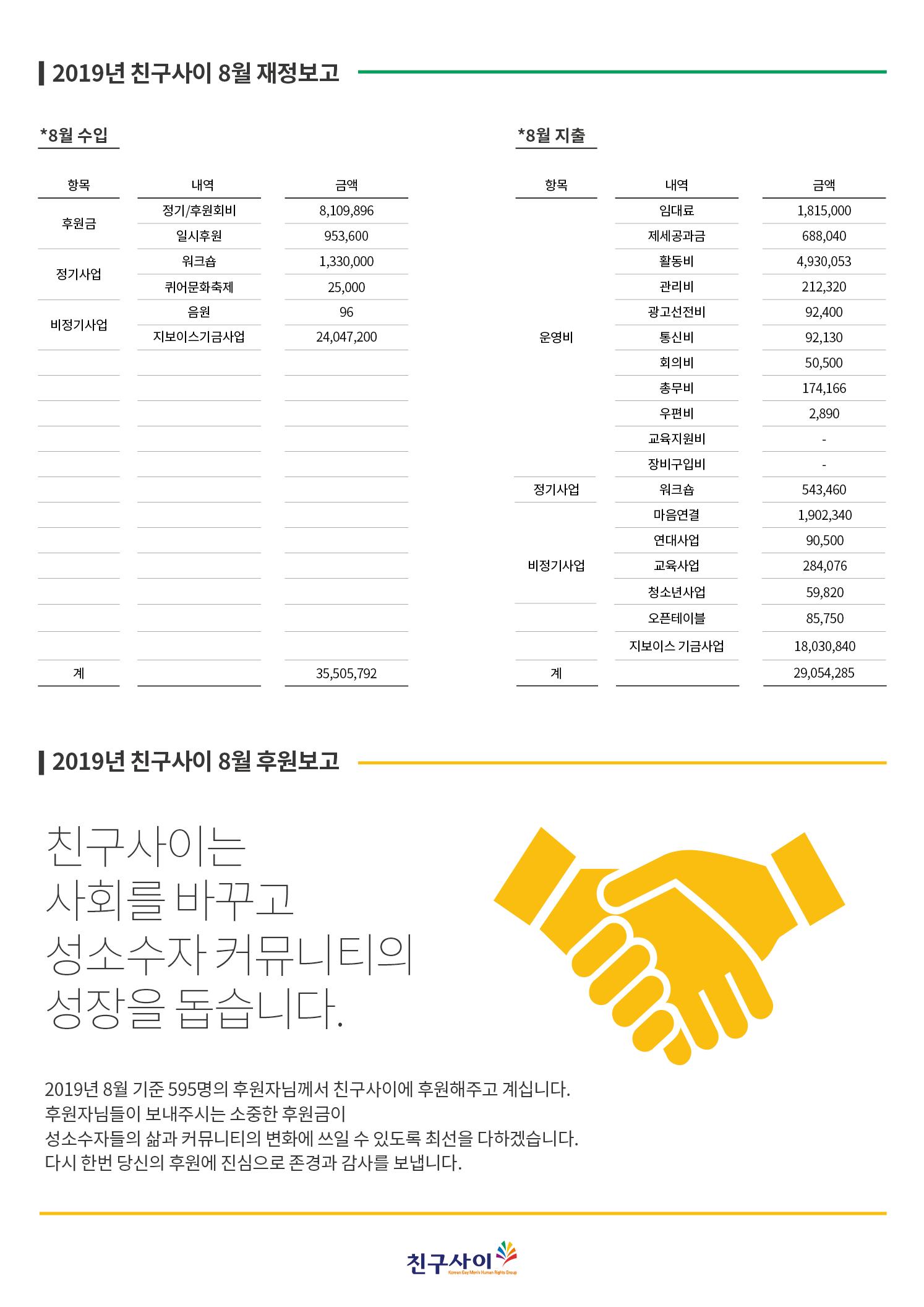 2019 _8월 재정보고.png