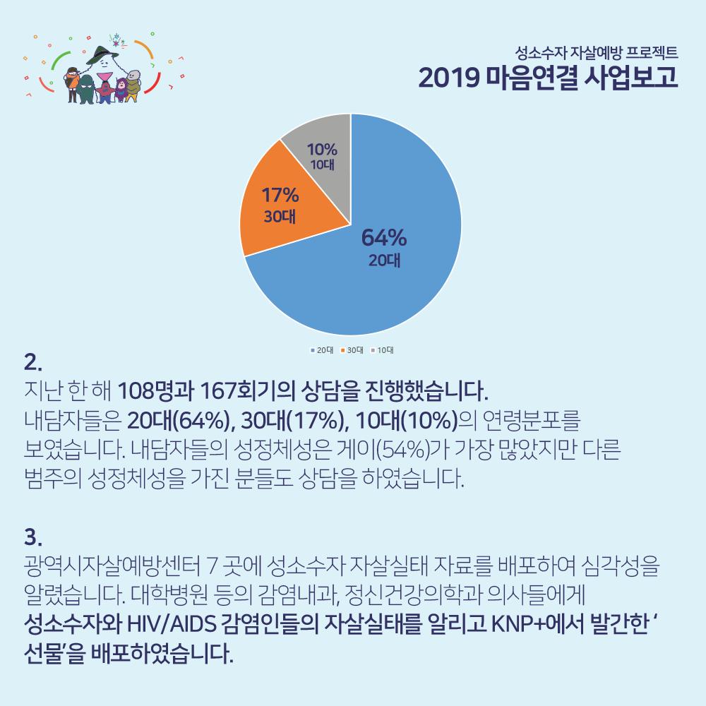 2019_마음연결 사업보고_3.png