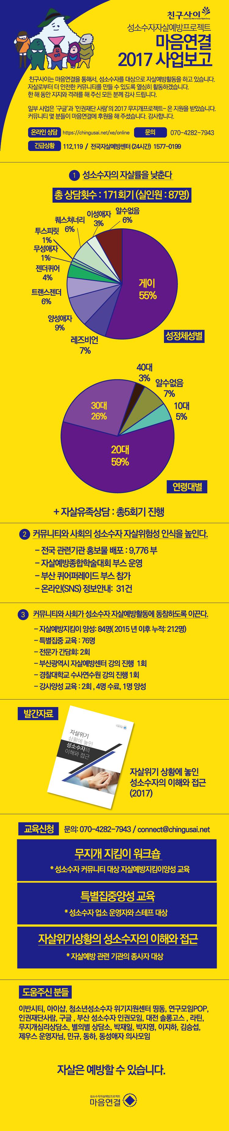 2017년활동보고.png