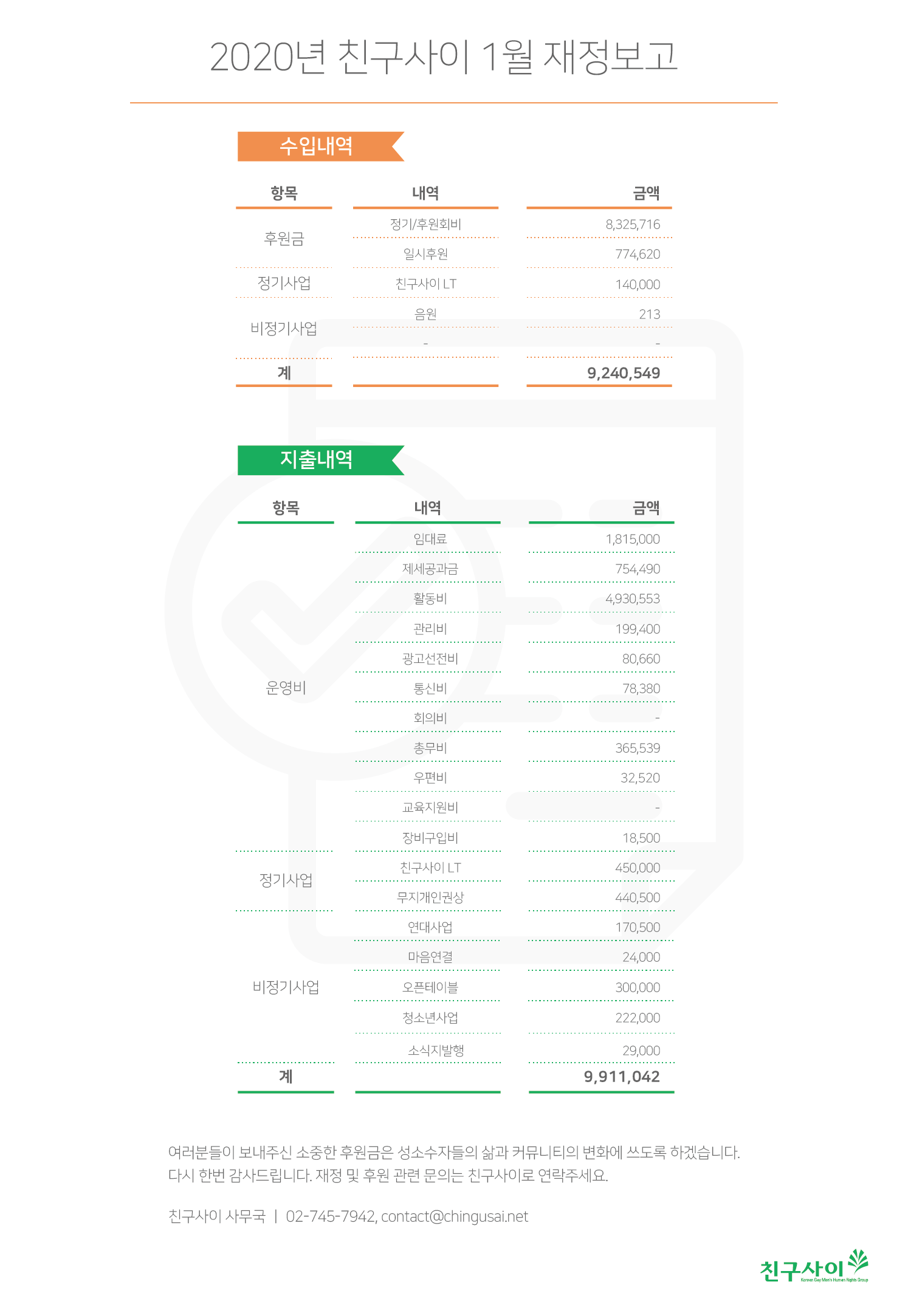 2020_1월 재정보고.png