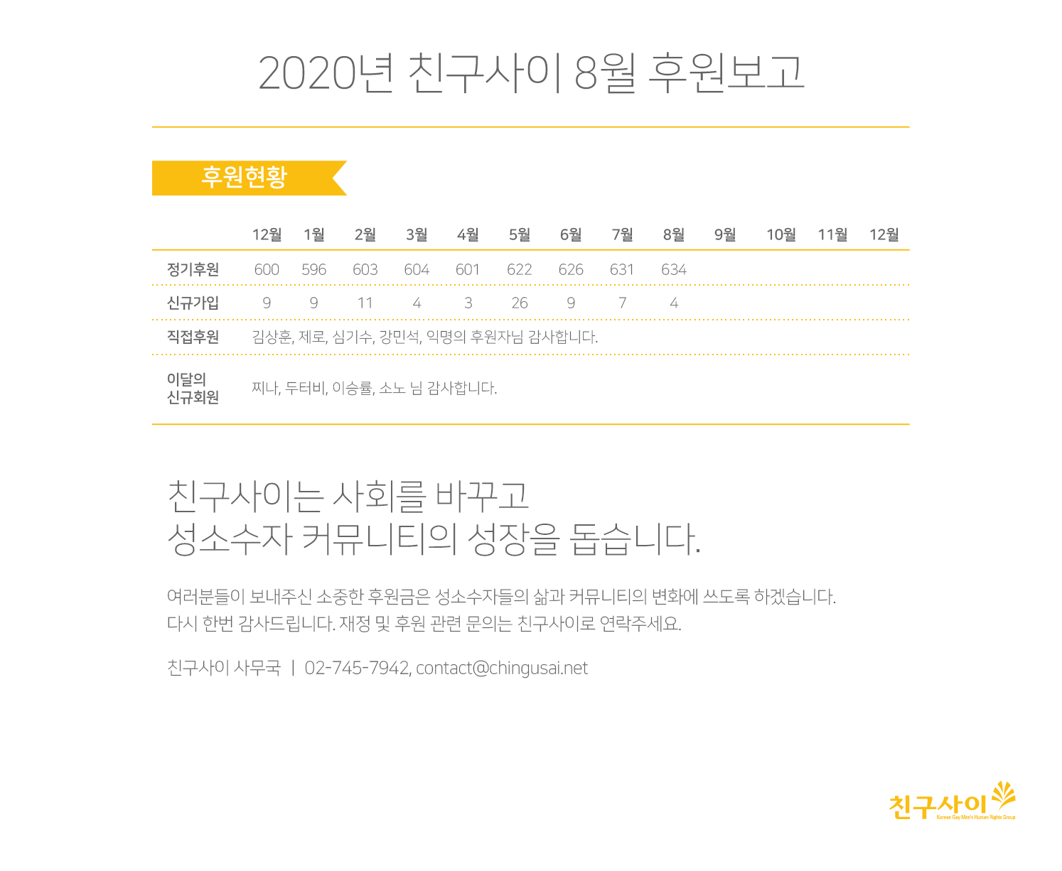 2020_8월 후원보고.png
