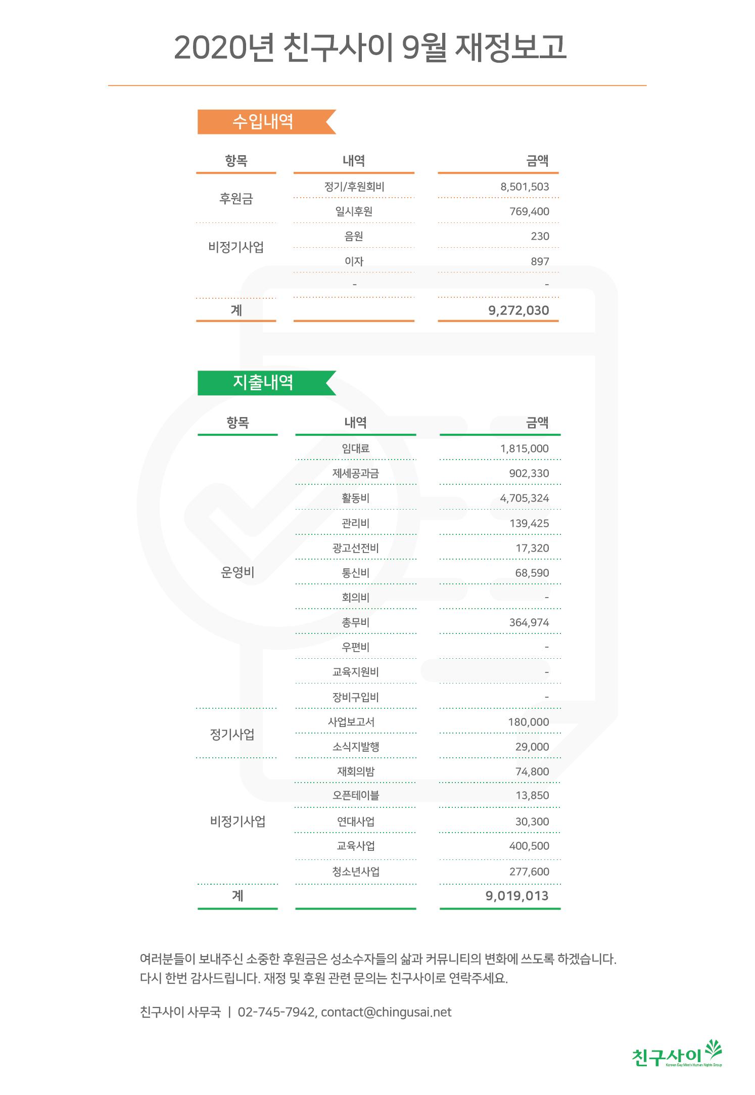 2020_9월 재정보고.png