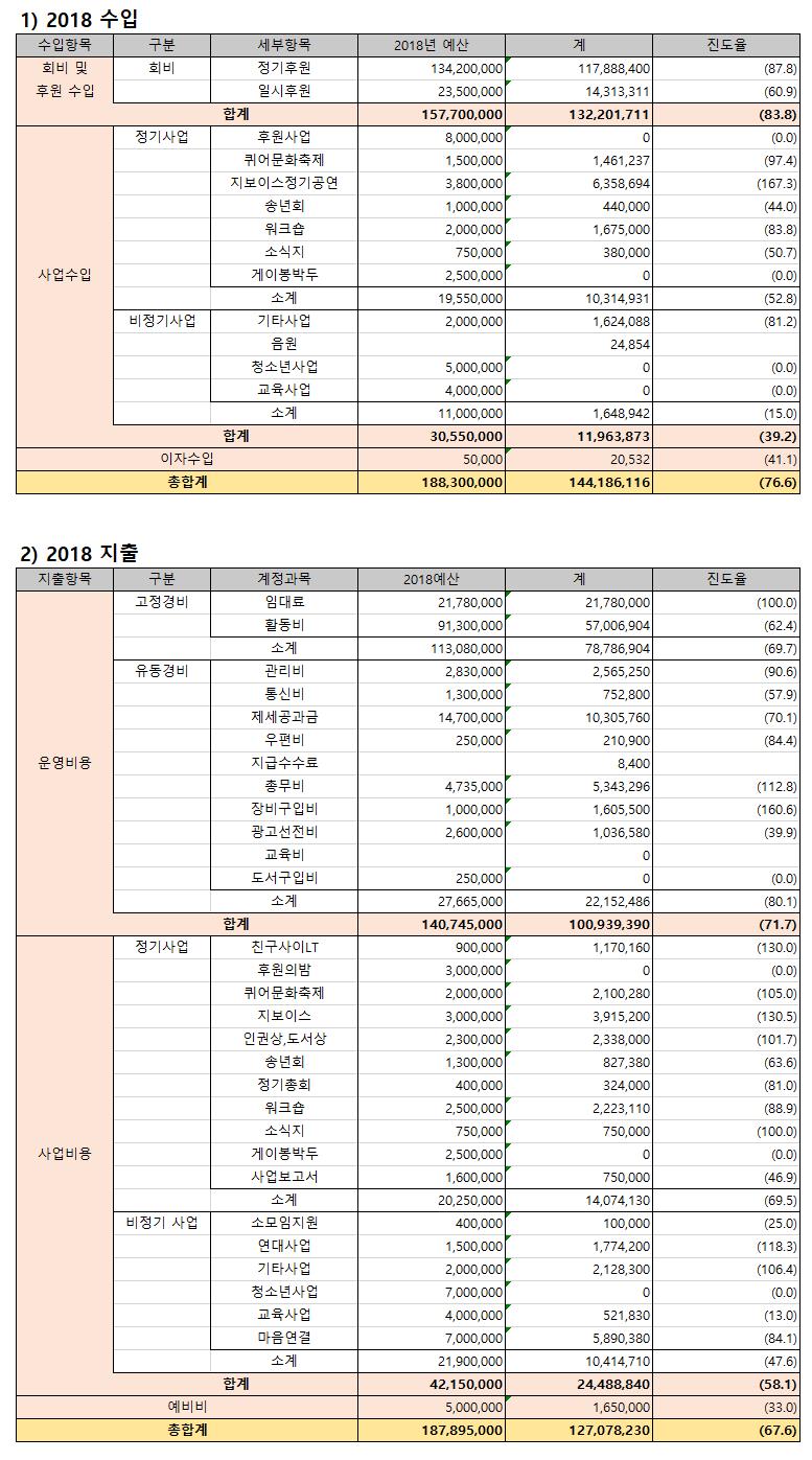 2018_총 결산.png