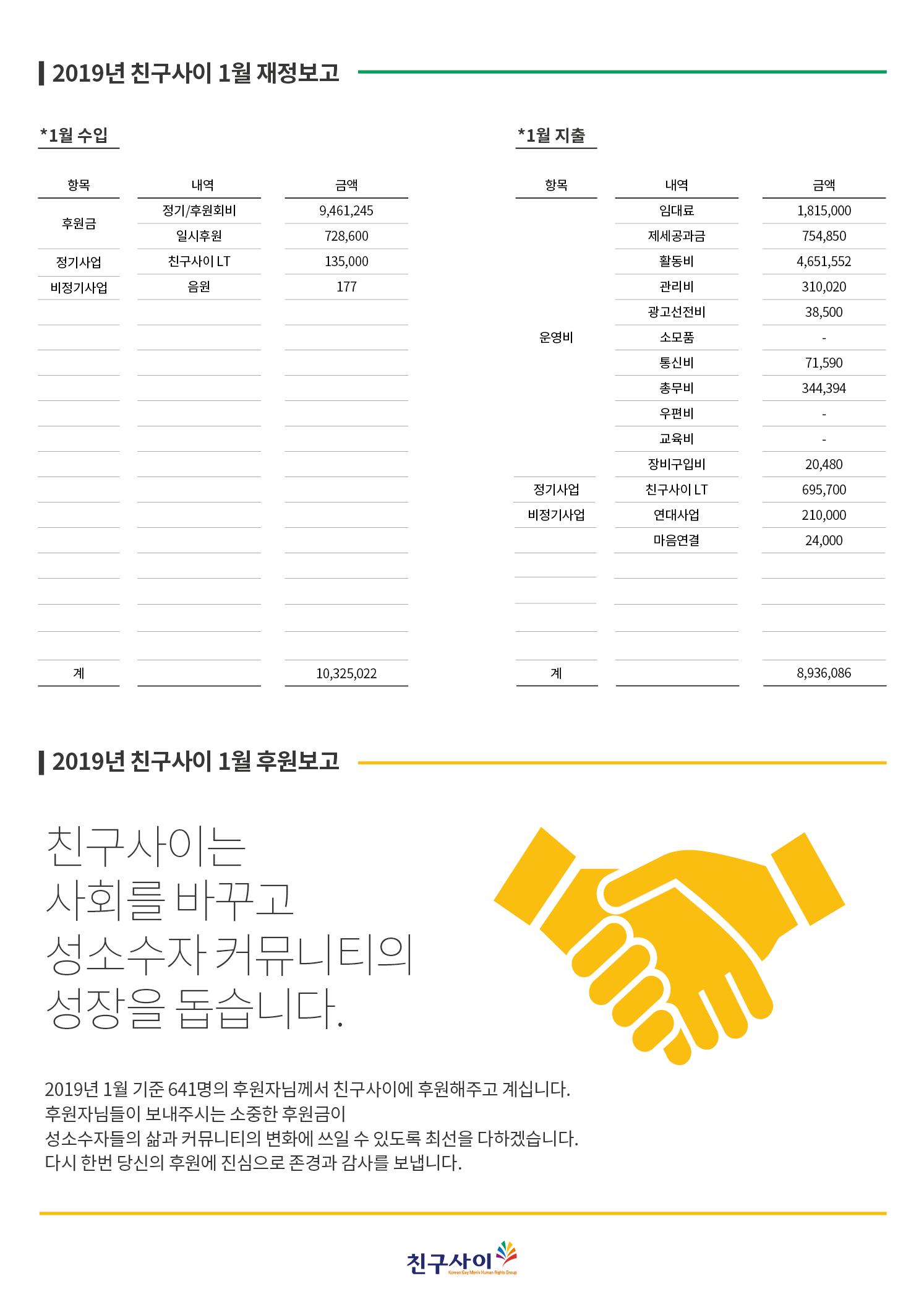 2019 소식지 2월 재정보고.png