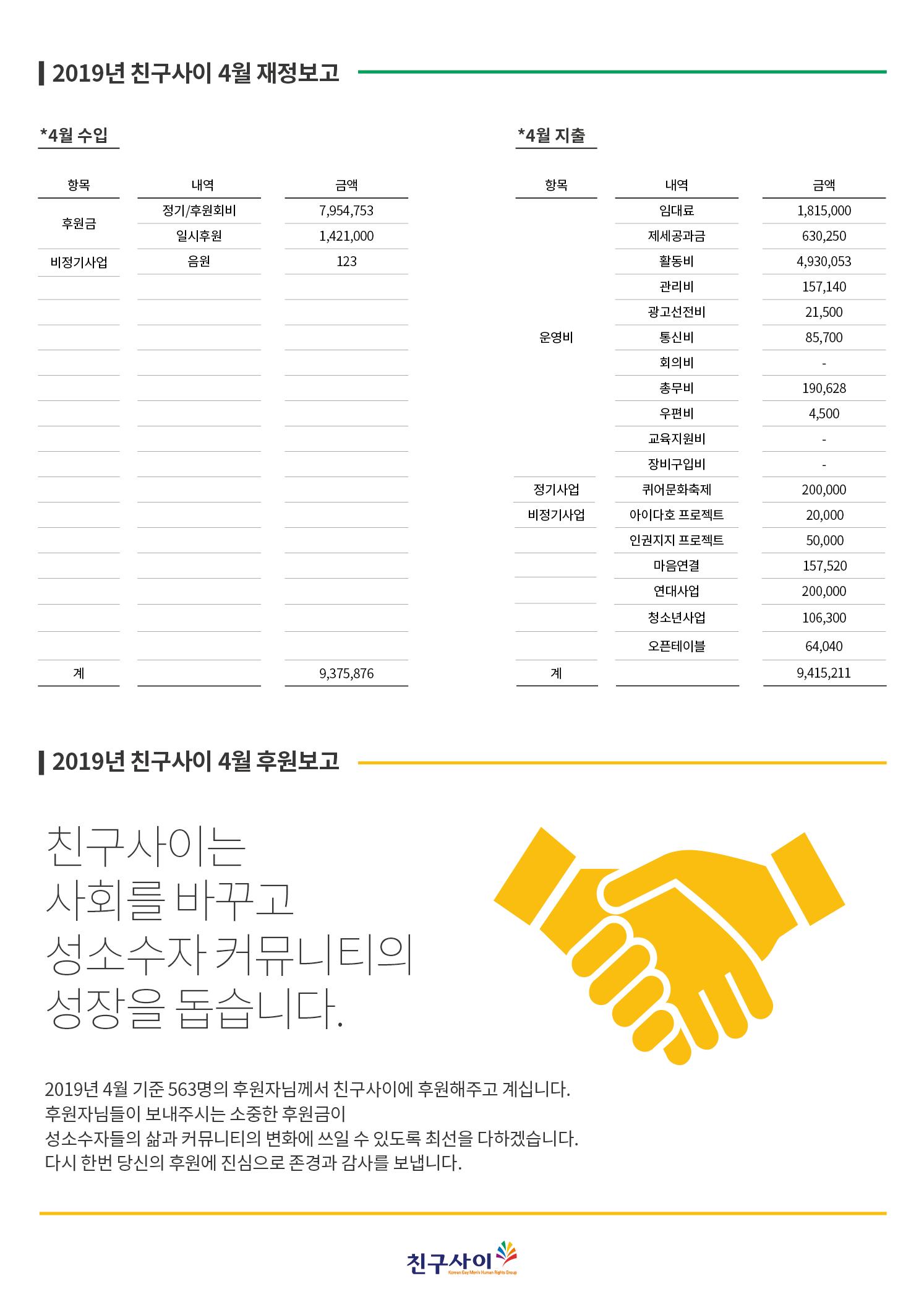 2019 _4월 재정보고.png