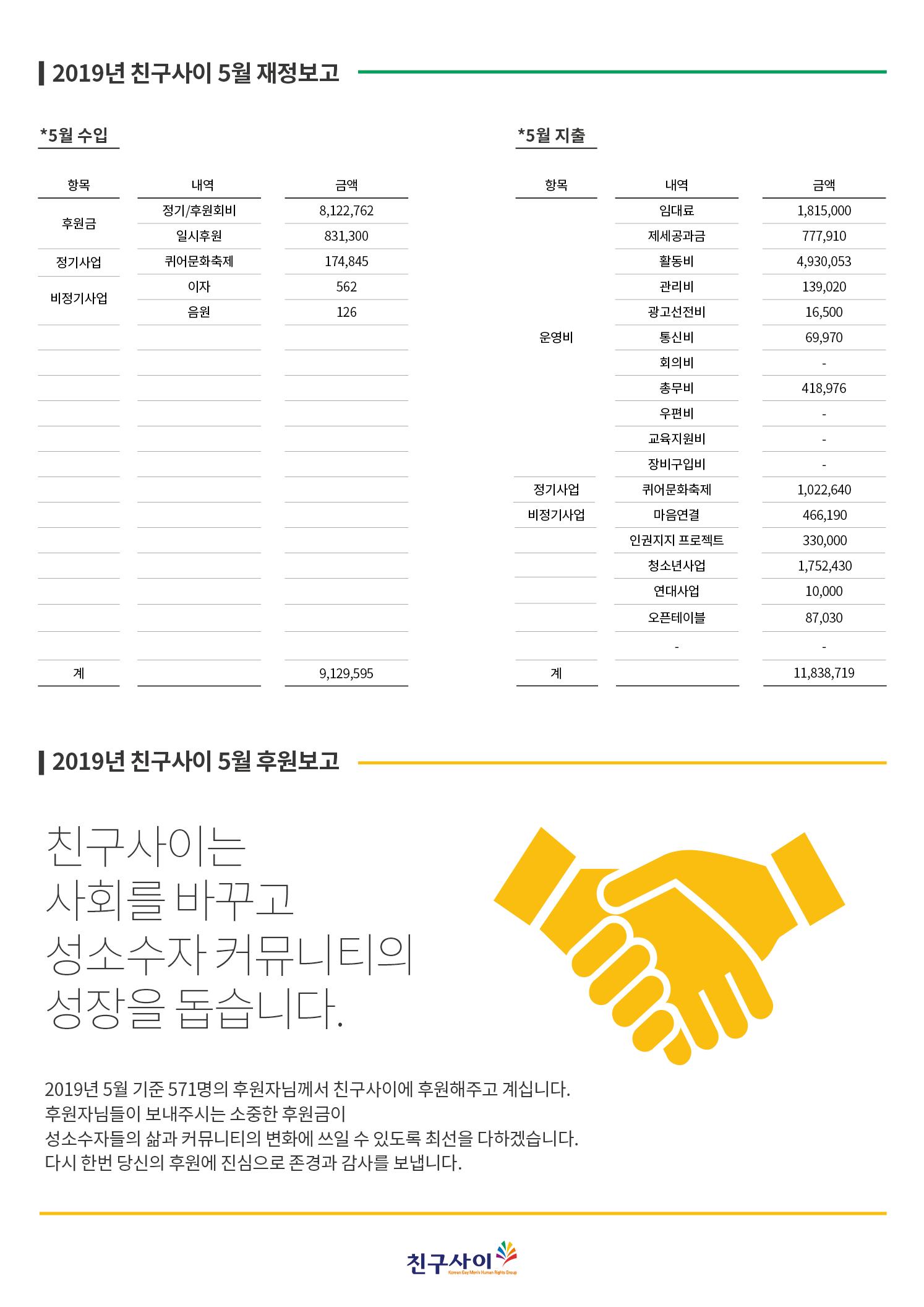 2019 _5월 재정보고.png