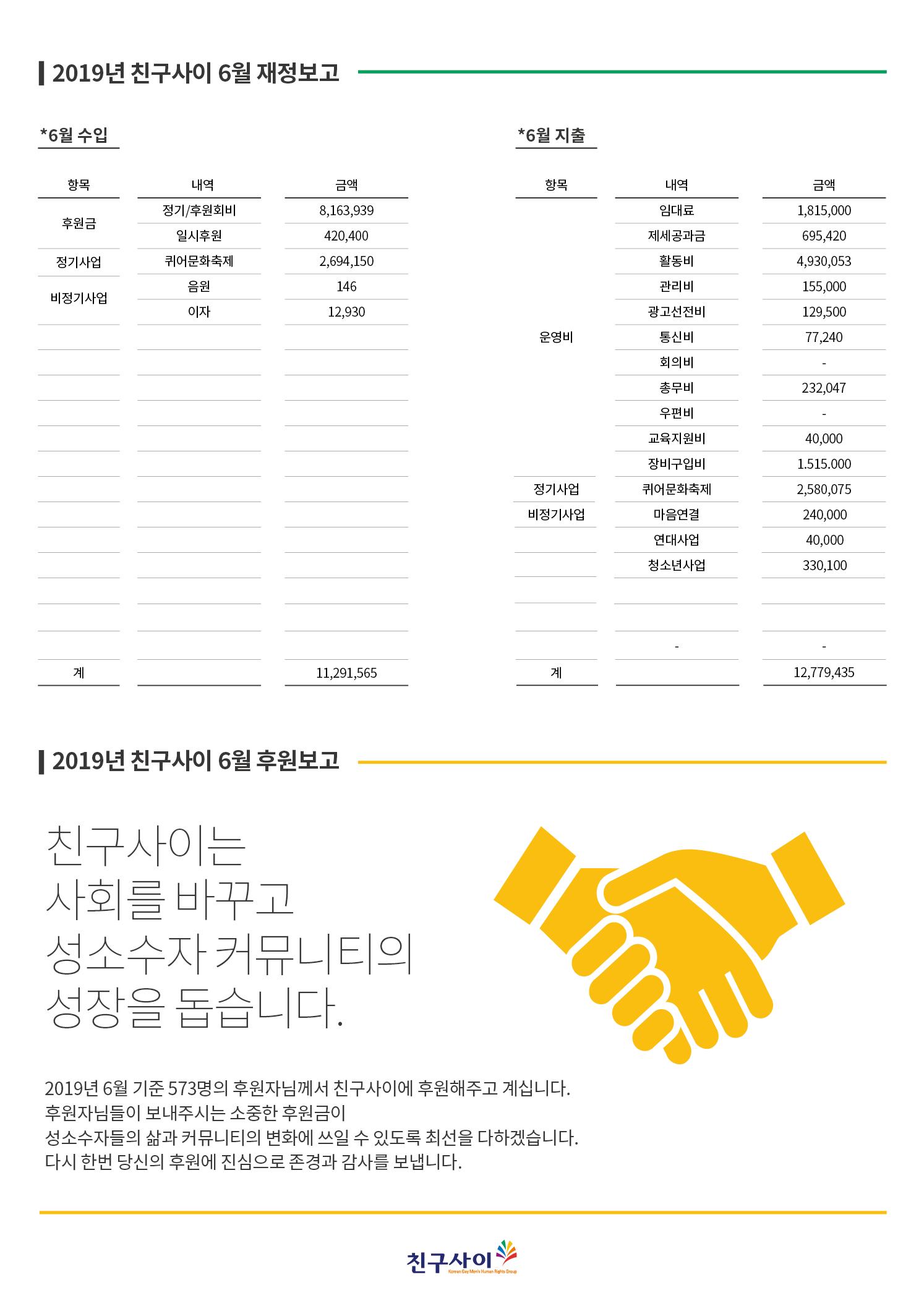 2019 _6월 재정보고.png