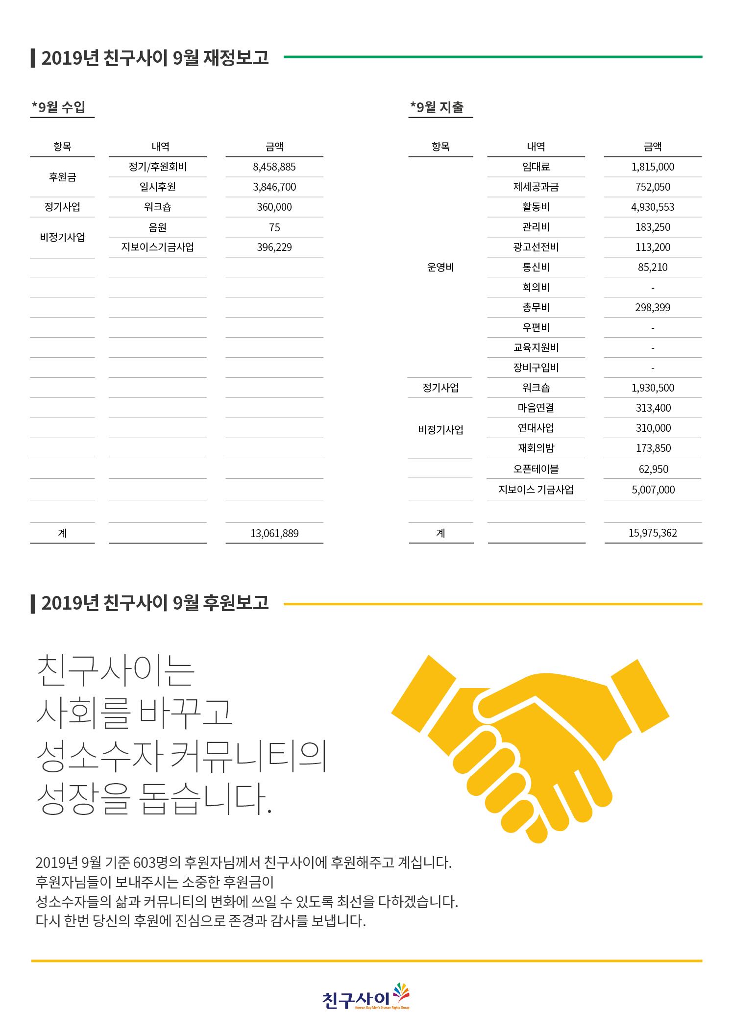 2019 _9월 재정보고.png