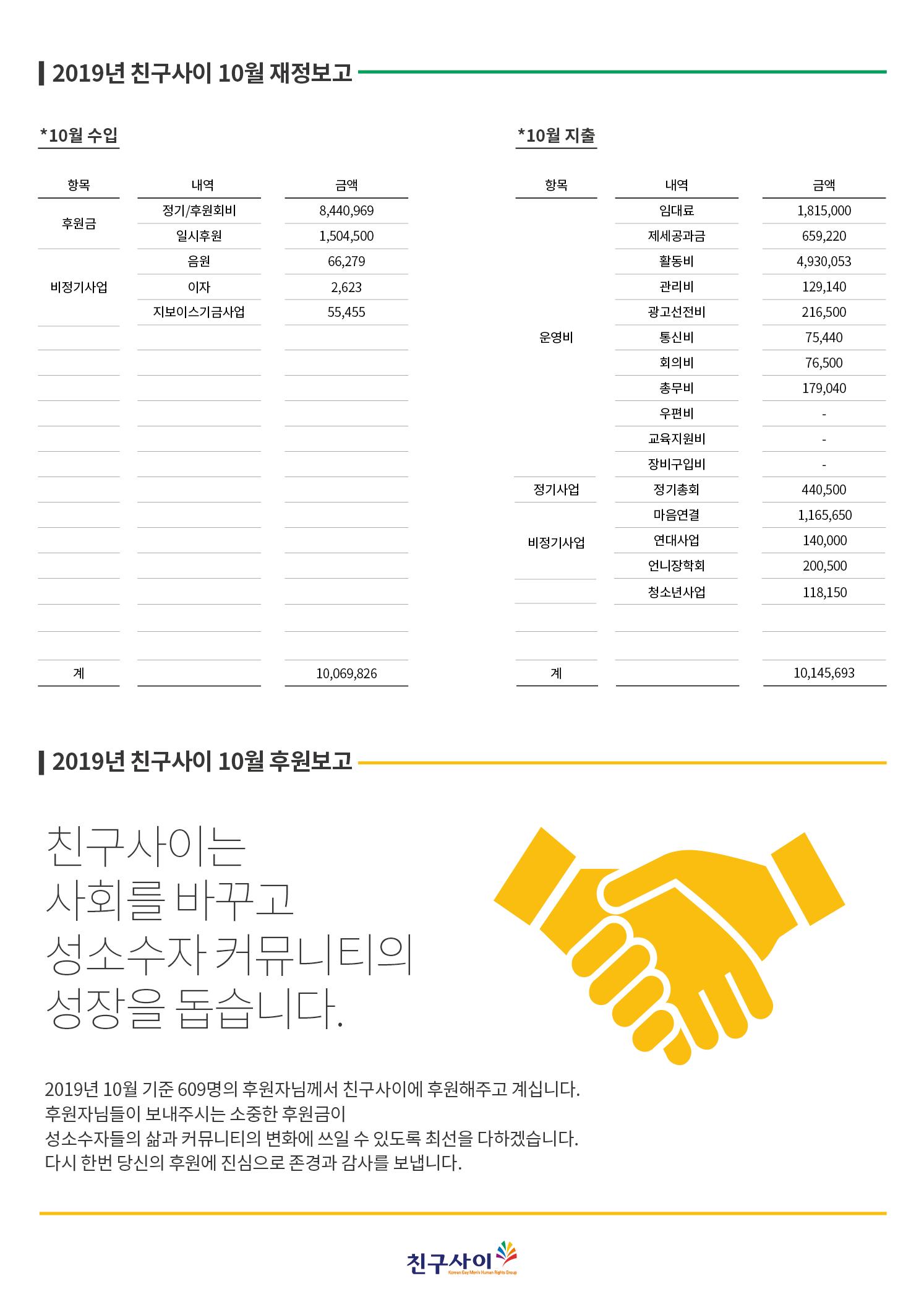 2019 _10월 재정보고.png